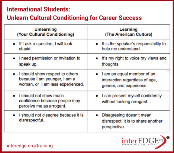 interEDGE - Unlearn Cultural Conditioning for Career Success.png